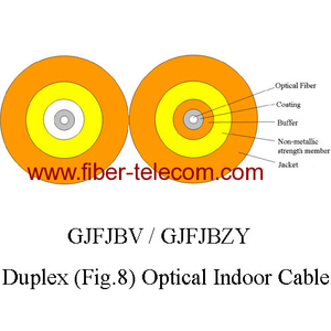 GJFJBZY-2B Duplex Fig.8 Indoor Fiber Cable