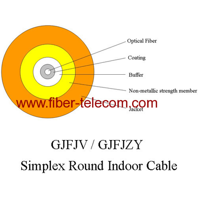 GJFJZY Simplex Indoor Fiber Optic Cable