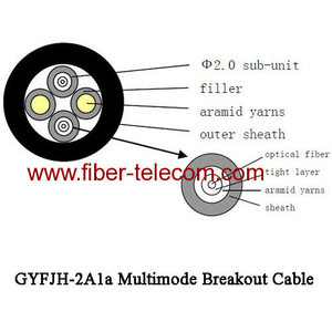 Multimode Breakout Cable 7.0mm LSZH