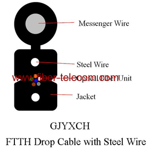 GJYXCH FTTH drop cable with steel wire strength member