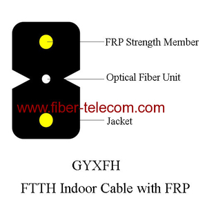 GJXFH FTTH Indoor Cable with 0.5mm FRP Strength member