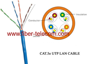CAT5e UTP Cable 4pairs PVC Sheath